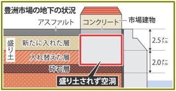 tsukiji-02